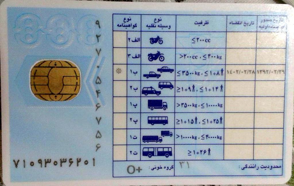 گواهینامه ایران